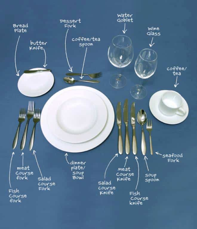table manners dinner etiquette