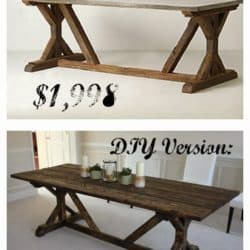 Knock-Off Anthropology Table