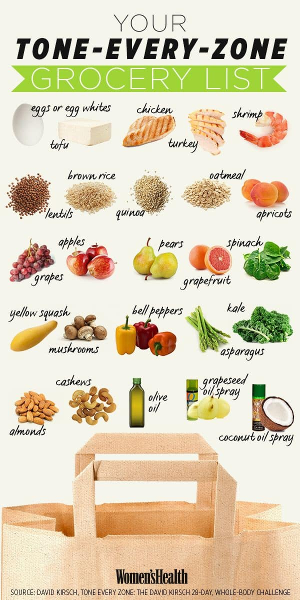28 Day Nutritional Challenge